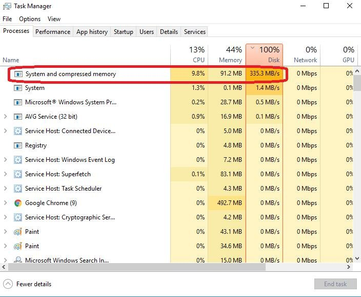 How to Stop System and Compressed Memory From Using All Your Computer's CPU and Disk